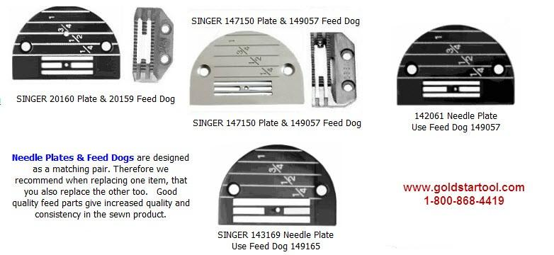 Plate & Feeder Set for Industrial Sewing Machines